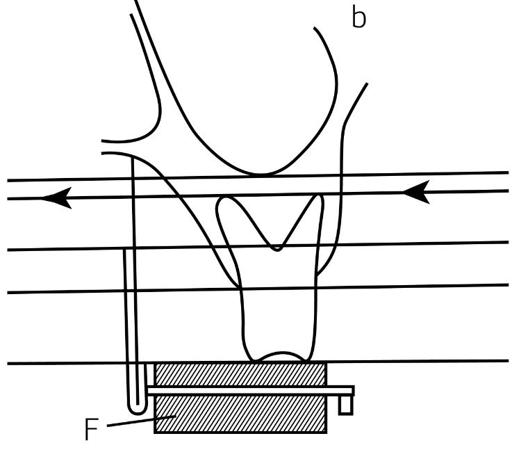 Рис. 6. Прибор Хаубериссера, репродукция схемы от 1939 г.