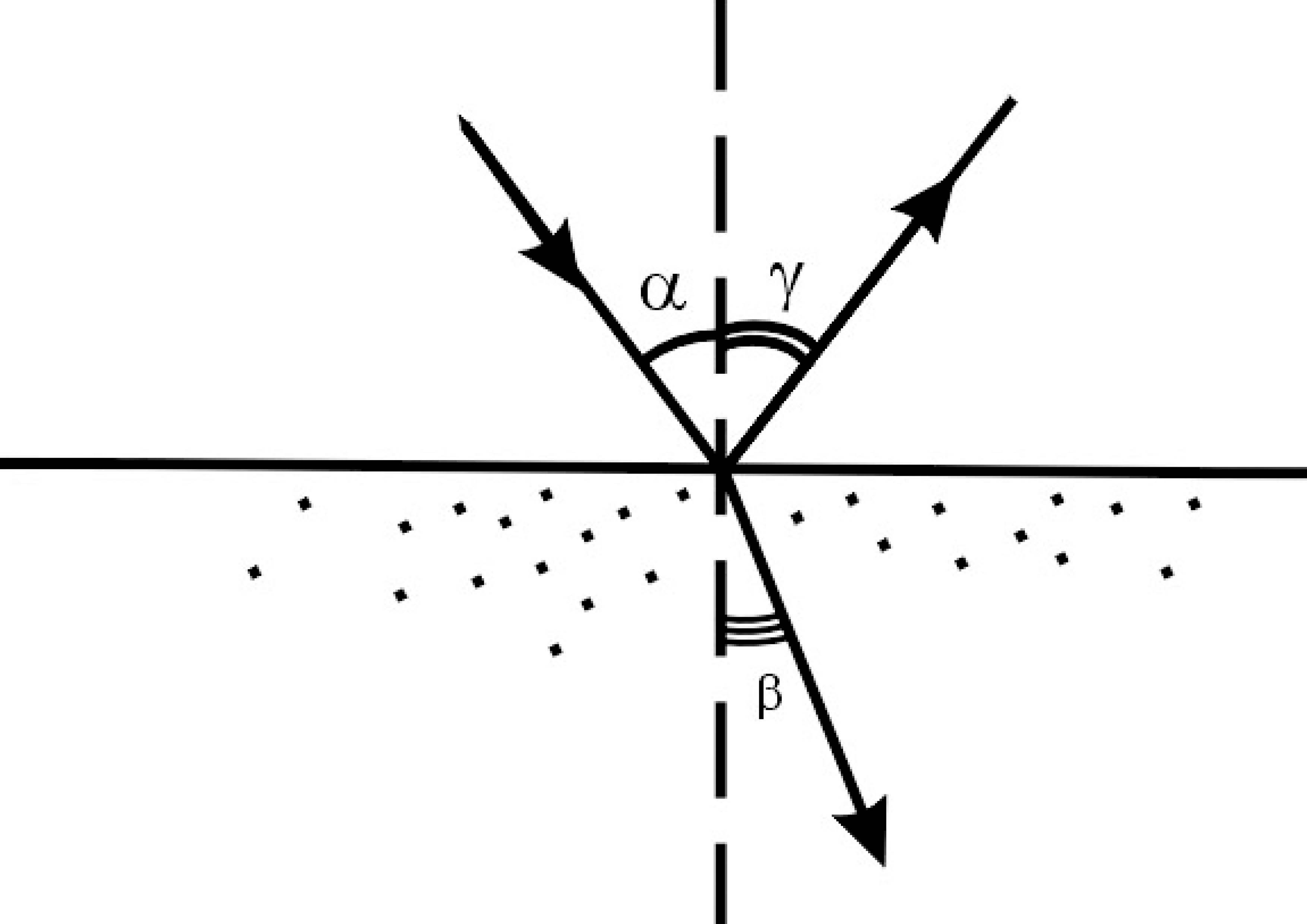 Рис. 2. Основные оптические законы: отражение и преломление лучей света (схема).