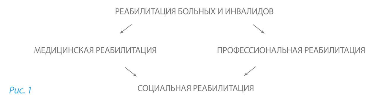 Рис. 1