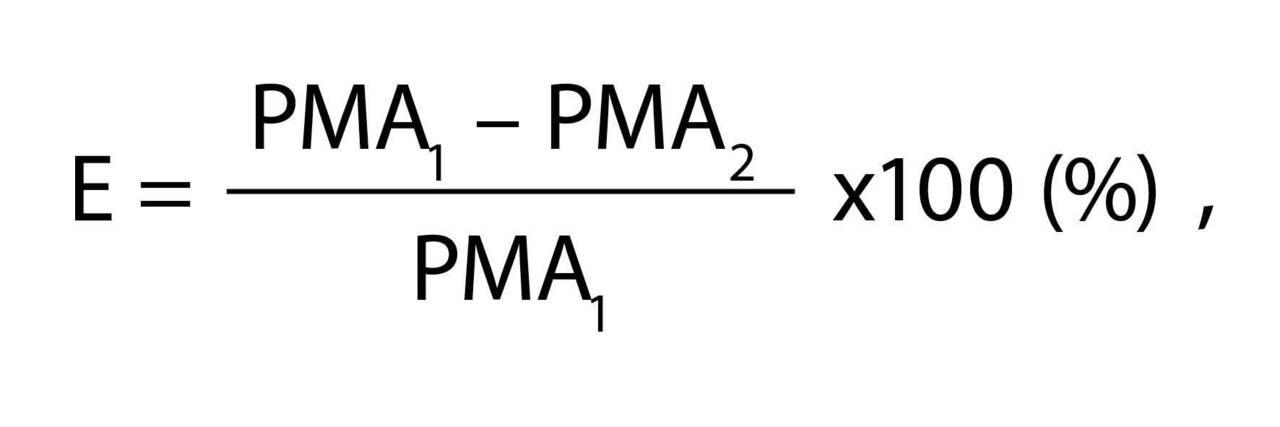 Рис.1 Эффективность действия зубных паст серии Mexidol dent Aktiv по формуле индекса эффективности Улитовского, где PMA1— при первичном осмотре; PMA2 — в динамике.