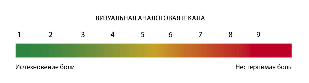 Рис. 1. Визуальная аналоговая шкала.