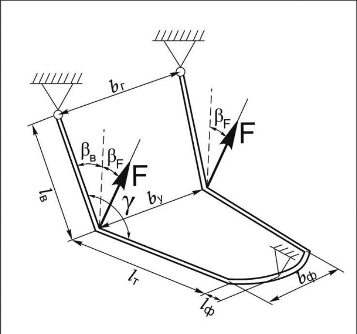 Рис. 6. Схема расчетной модели челюсти при откусывании пищи.
