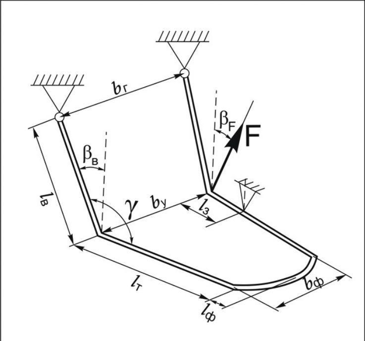 Рис. 7. Схема расчетной модели челюсти при жевании пищи.