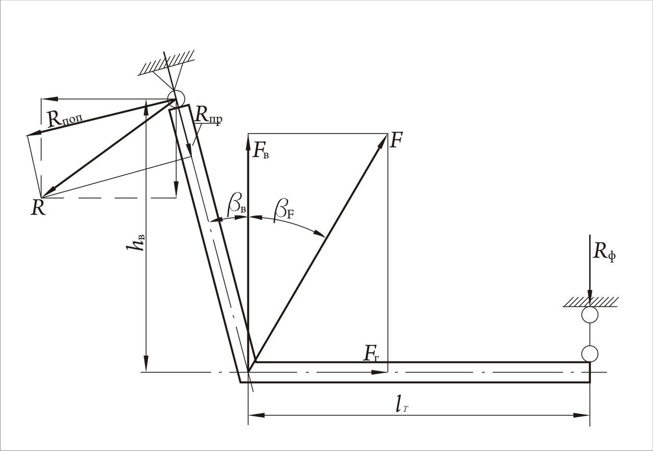 Рис. 2. Расчетная схема нижней челюсти в виде плоской рамы.