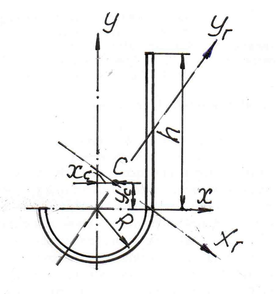Рис. 7. Расчетная схема поперечного сечения СИ.